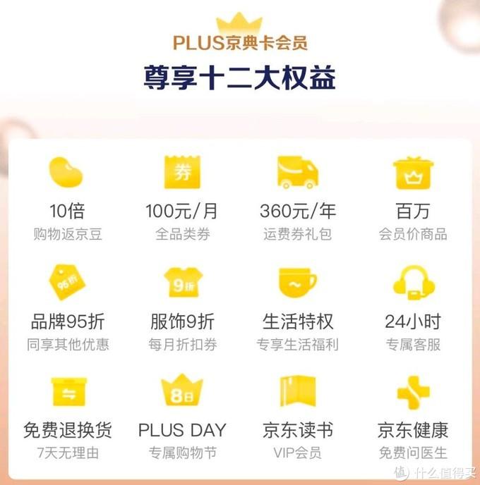 买一送四,京东Plus这波会员优惠,简直不要太划算!