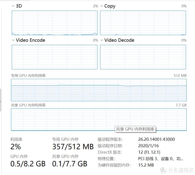GPU共享内存