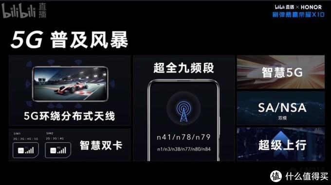 荣耀X系列再亮相,X10能否掀起5G普及风暴