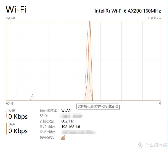 WiFi6 AX200 160MHz