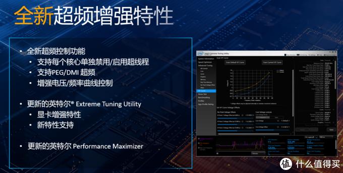 再次登顶CPU频率巅峰,Intel Core i9-10900K/i5-10600K 十代酷睿首发测试