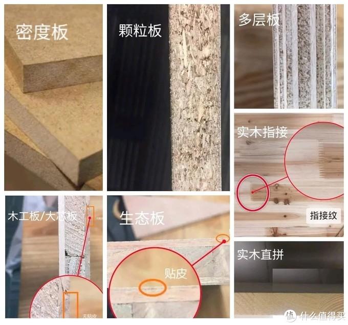 干货时间到 人造板材 到底哪种好?
