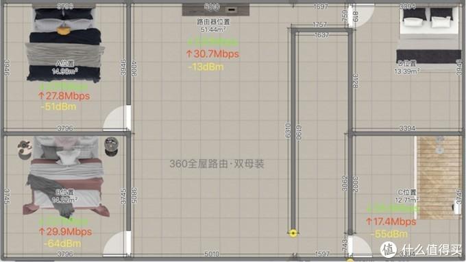 360全屋路由双母装上手:同时连250台设备,相比旧路由,差距明显