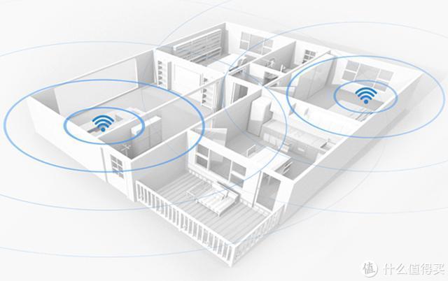 华为AX3 Pro Mesh组网,这也许是最实惠最方便的网络覆盖解决方案