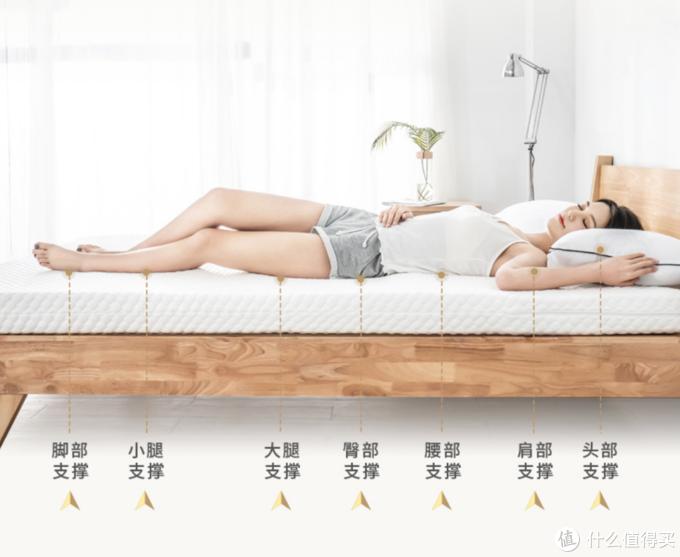 提升家居舒适度,让睡觉更舒服:京东京造 轻氧系列 乳胶床垫