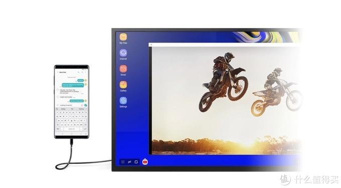 手机&显示器的新视界
