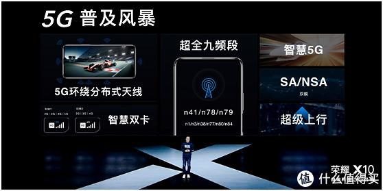 麒麟820配90Hz屏,游戏玩家必买的5G神机荣耀X10来了