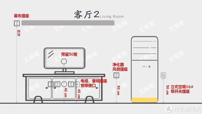 「来抄作业」开关插座硬核攻略:型号、位置、高度一文搞定