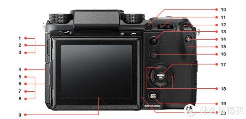 比全画幅更大,那些我够得着的中画幅数码相机(一)