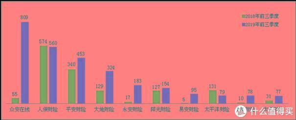 中国十大保险公司排名,这些你听都没听过