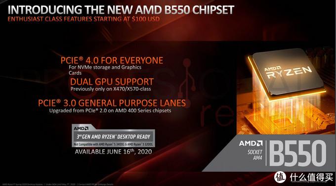 支持PCIE 4.0、用料不输X570:华硕 ROG Strix B550-E 等三款新品曝光