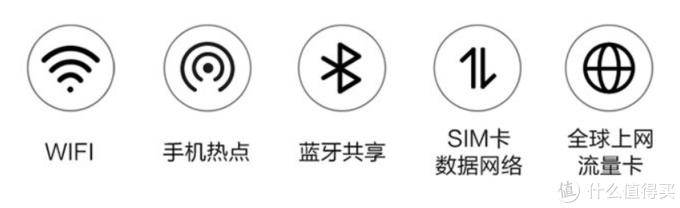 同声字幕,覆盖近200国,无惧离线——讯飞翻译机3.0,值得拥有的居家学习、境外商谈旅行神器