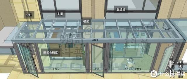 △ 平顶 & 斜顶阳光房结构