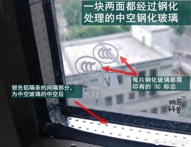 △ 钢化中空玻璃示意图