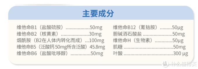 5大款热门维生素B【成分曝光】,小心踩了奸商的坑!(内附表格)