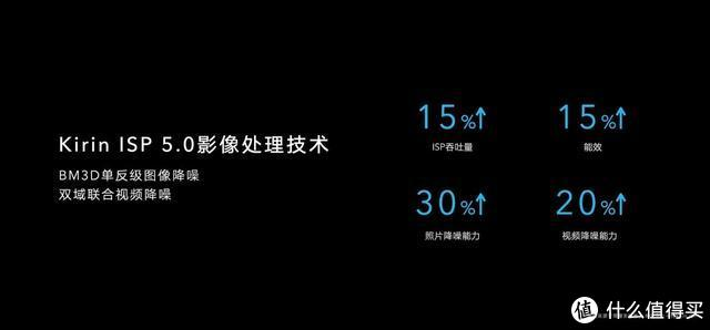 Redmi电视X系列搭载MEMC技术;荣耀老熊科普荣耀X10高感光后摄