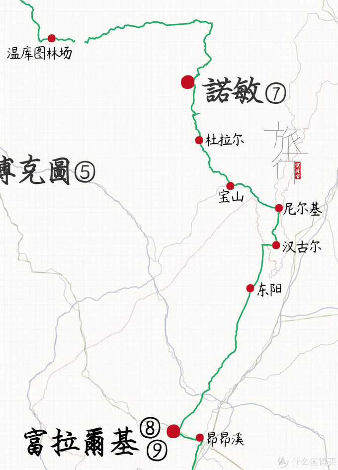 东北旅行计划:黄金环线14日行程确定,自驾纵穿四省看尽百年风云