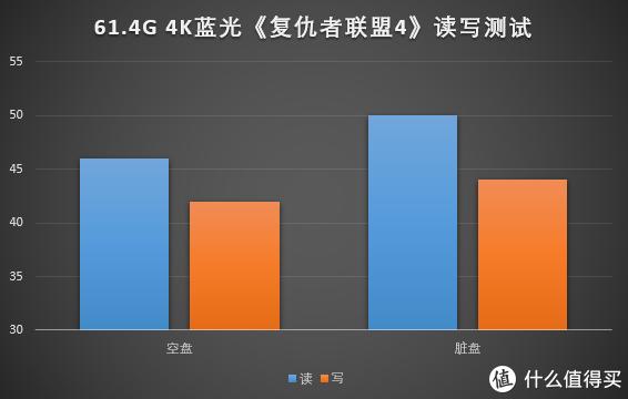 东芝存储更名铠侠新品尝鲜,性能旗舰铠侠RD10固态硬盘值得入吗?