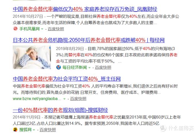 【年金】L2:全网目前唯一客观计算的社保养老金替代率