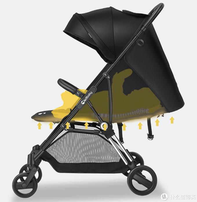 儿童伞车购买看哪几点?人气伞车推荐 含明星同款、高性价比...