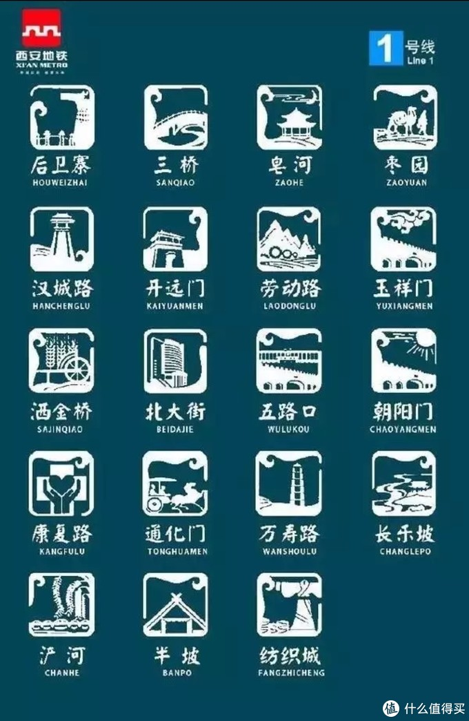 城市大玩家:西安旅游不可错过的公交线路
