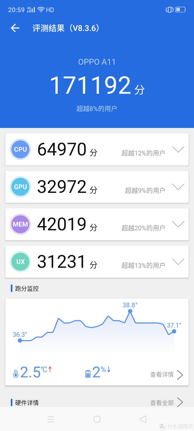 ¥500拿下 6+256G AI四摄视频防抖的OPPO A11