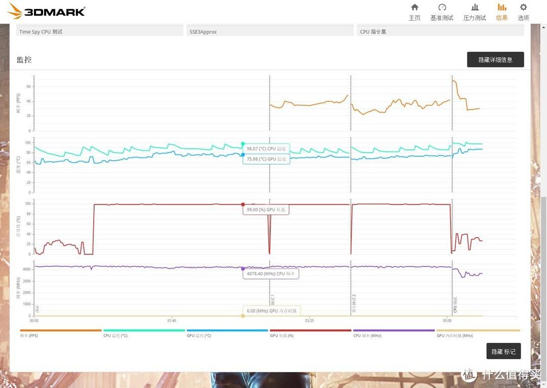 跑分的时候CPU温度最高接近100度,显卡80度,不过噪声还行,没比冰刃3s plus和aero15大,毕竟一个14寸,一个17寸+屁股开盖,aero15也有15寸,幻14能这样就不错了,而且说实话,用惯了轻薄游戏本后这种温度也不算啥,早习惯了