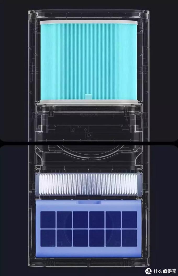 用过3台新风+7台空净,我来分享下空气净化设备怎么选