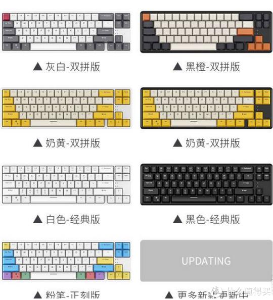 众多机械键盘,考虑:价格+颜值+上手度+无线+迷你体积,最终选择了它