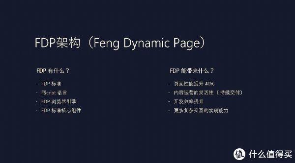 米家生态链企业峰米,发布Vogue Pro/4K Cinema Pro投影仪,内置FengOS操作系统!
