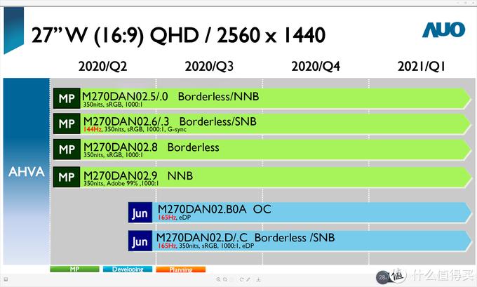 3K价位谁最值得买?微星PAG272QR2与LG 27GL850对比测试