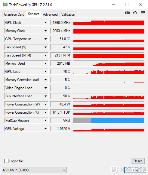 打开GPU-Z确认矿卡在工作