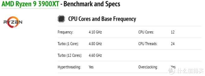 拉主频轻松超越对手,对酷睿精准打击:AMD 3900XT、3800XT 和 3600XT规格、性能曝光