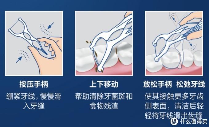 """美人技:告别""""大黄牙""""和牙周炎,科学美白+护理牙齿,这些好物少不了~"""