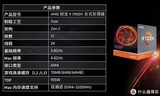 618主板CPU降价波动预测:年内好价将近,钱包务必保持战斗状态