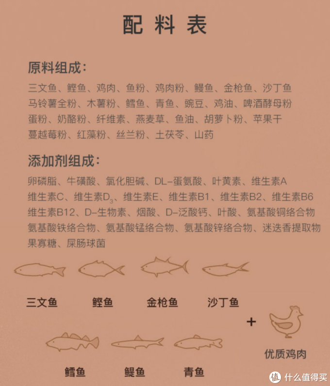 6.18抄作业, 行业人士推荐猫狗宠物主粮