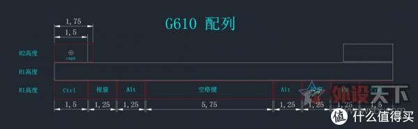 G610孤儿配列,摘自外设天下