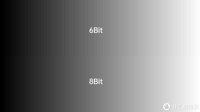 万字长文618一站式显示器选购指南 2020版