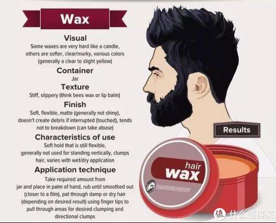 发胶、发蜡、发泥、定型啫喱、定型喷雾有什么区别?该怎么选择