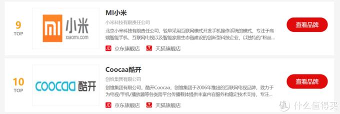 有意思的是,创维旗下的子品牌酷开Coocaa也紧随小米,排行第十