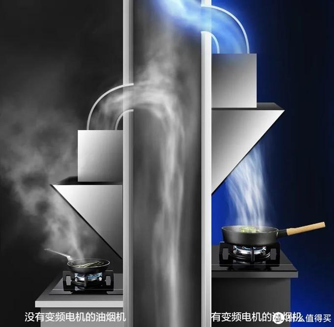 烟机如何选购?油烟机种类、选购要点及十余款烟机推荐!