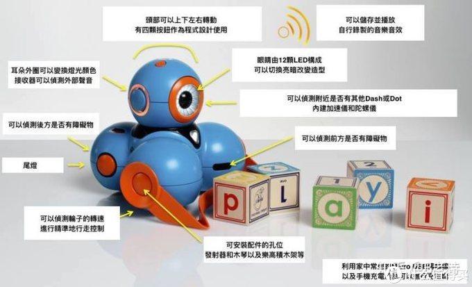 儿童玩具推荐 | 解锁更聪明的大脑,不得不从小开始