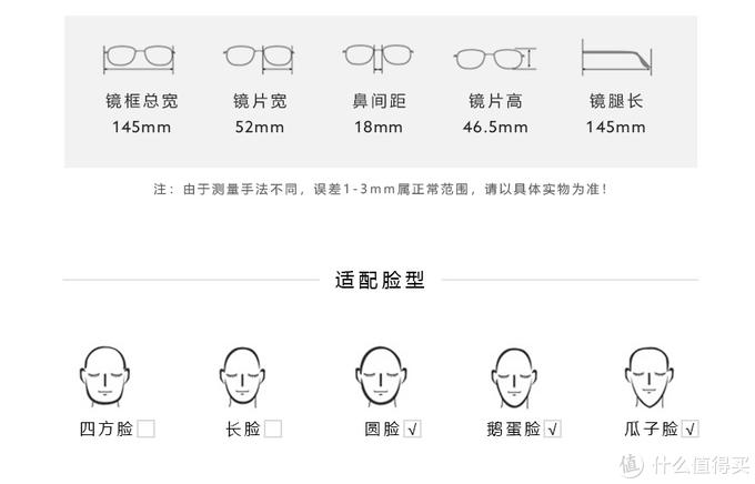 截图自 万宝龙 旗舰店板材黑框眼镜商品信息