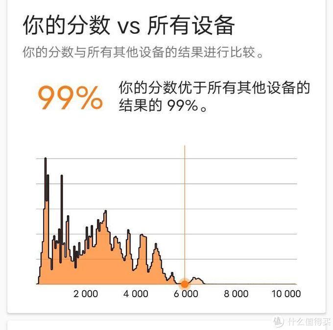 天玑1000Plus首秀&144Hz的极速顺滑---vivo iQOO Z1 5G手机体验
