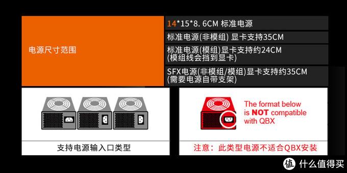 QBX电源接口官方说明