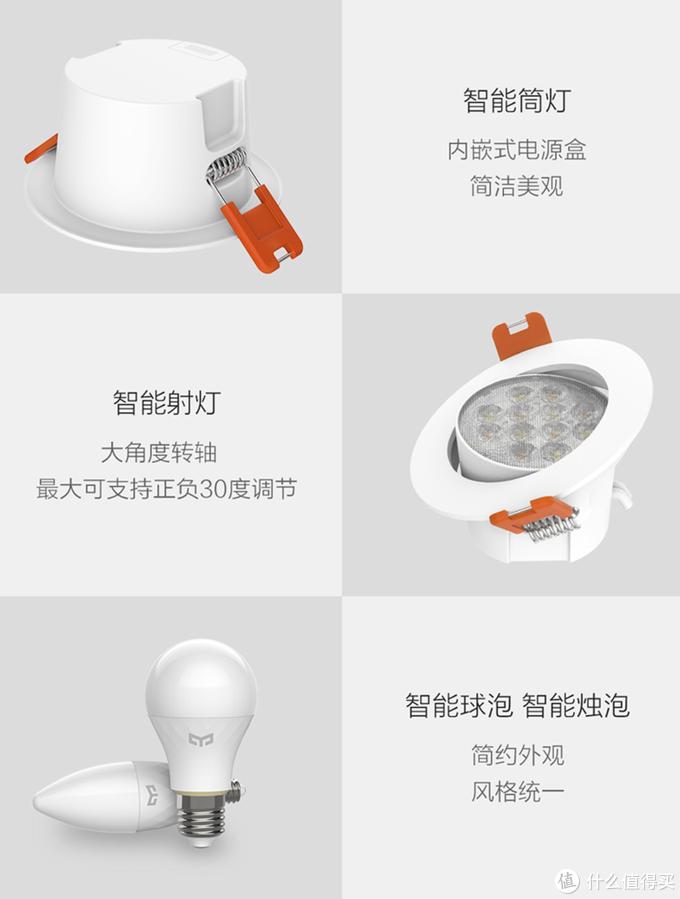 筒灯,射灯,灯泡都是支持调光的设计
