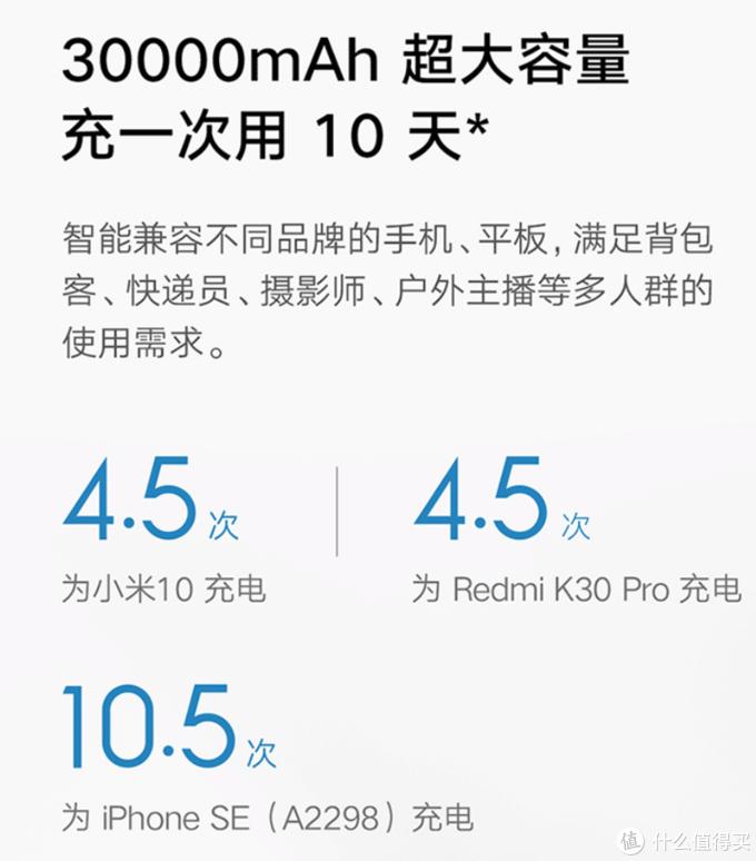 30000mAh充一次用10天:小米移动电源3上架预售
