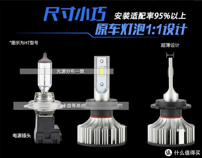 来自4300K的温暖问候:佛山照明(FSL)明途升级系列LED汽车前大灯体验