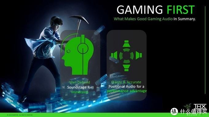 雷蛇推出THX Spatial Audio音频软件,增强沉浸游戏体验,通吃各种耳机