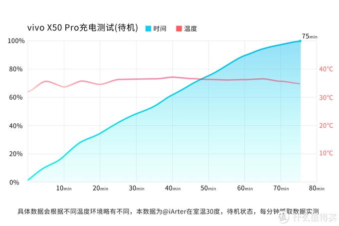 动静皆宜的影像革命  微云台加持的vivo X50 Pro上手